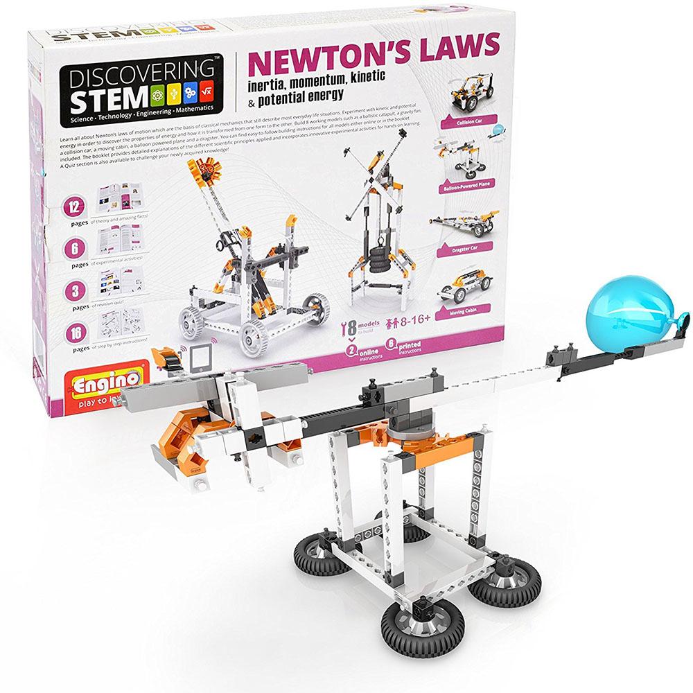 Stem Loi de Newton: Inertie, énergie momentanée, énergie cinétique et potentielle